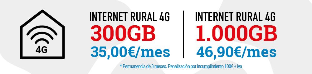 internet-rural-galicia-sp